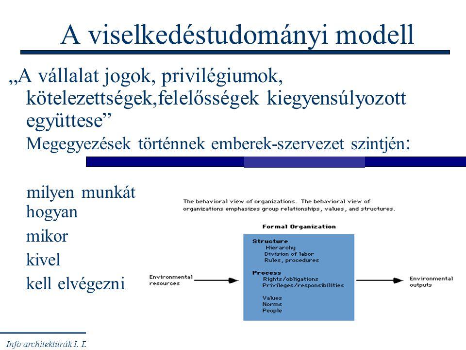 """Info architektúrák I. Dobay Péter, PTE KTK 36/48 A """"technikai"""" modell Tőke és Munkaerő a két tényező Egy termelési függvény leírja, milyen módon lesz"""