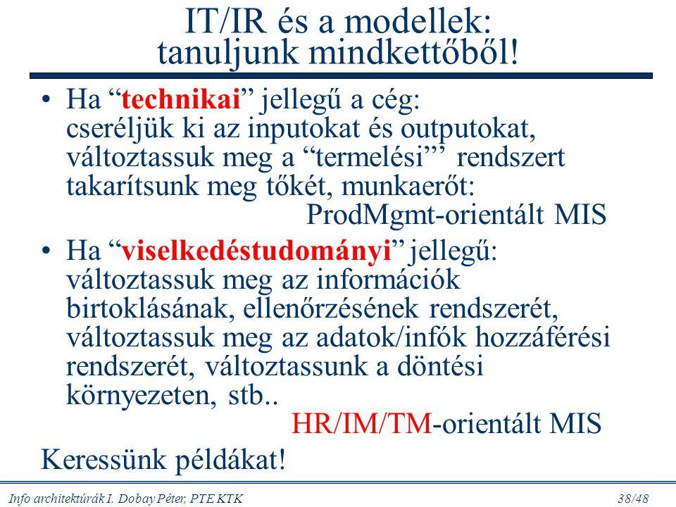 """Info architektúrák I. Dobay Péter, PTE KTK 37/48 A viselkedéstudományi modell """"A vállalat jogok, privilégiumok, kötelezettségek,felelősségek kiegyensú"""