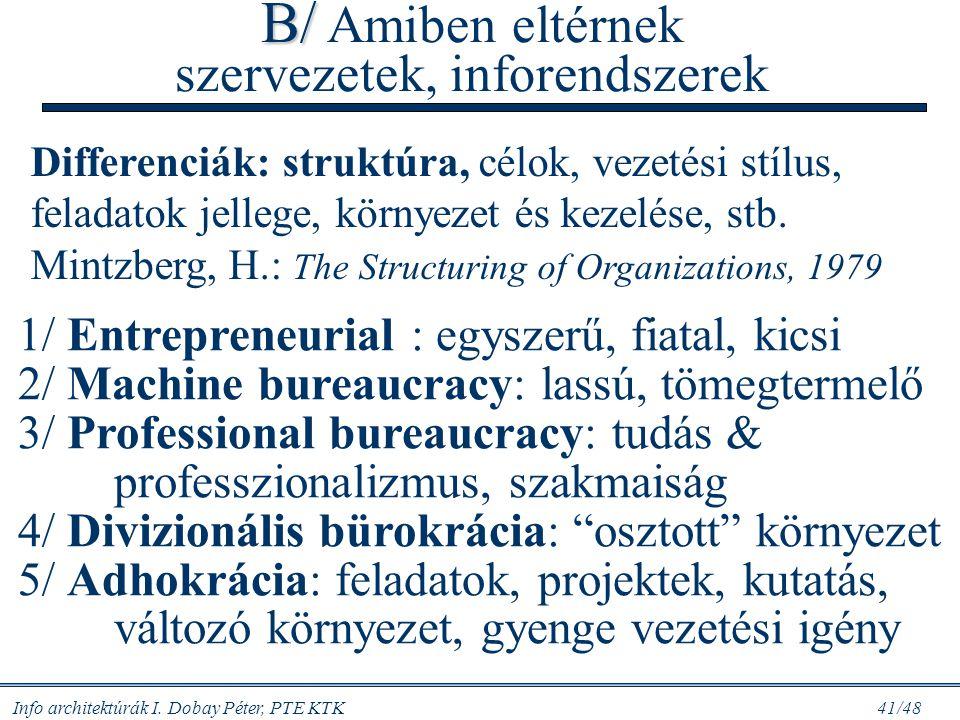 """Info architektúrák I. Dobay Péter, PTE KTK 40/48 A/ Miben egyeznek meg Max Weber, 1911: """"Bürokratikus"""" szervezetek struktúrájának felismerése szerveze"""