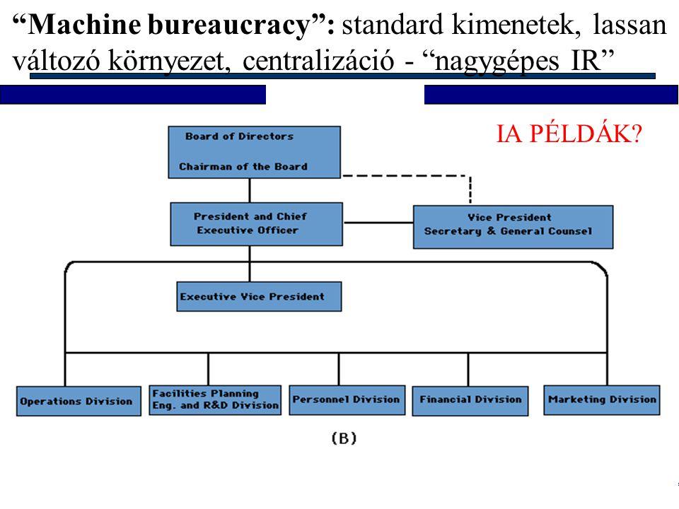 Info architektúrák I. Dobay Péter, PTE KTK 42/48 Entrepreneurial struktúra: csekély, szegényes IR IA PÉLDÁK?