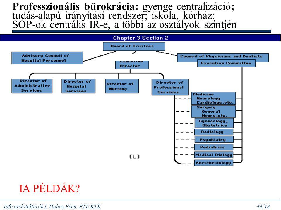 """Info architektúrák I. Dobay Péter, PTE KTK 43/48 """"Machine bureaucracy"""": standard kimenetek, lassan változó környezet, centralizáció - """"nagygépes IR"""" I"""