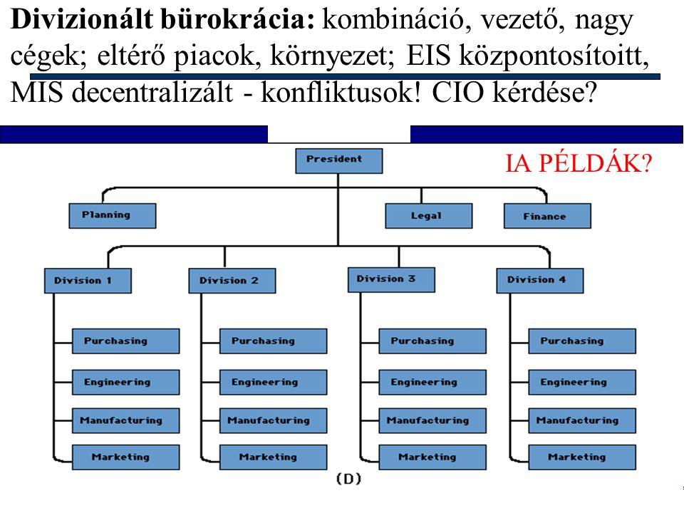 Info architektúrák I. Dobay Péter, PTE KTK 44/48 Professzionális bürokrácia: gyenge centralizáció; tudás-alapú irányítási rendszer; iskola, kórház; SO