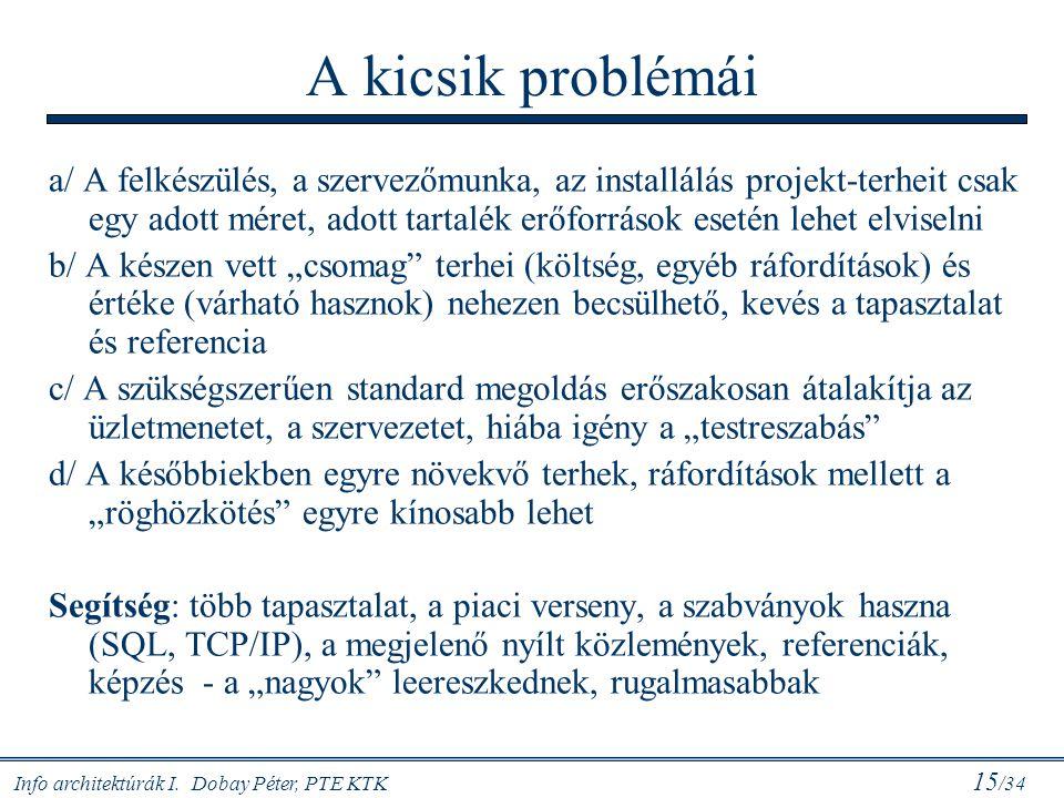 Info architektúrák I. Dobay Péter, PTE KTK 15 /34 A kicsik problémái a/ A felkészülés, a szervezőmunka, az installálás projekt-terheit csak egy adott
