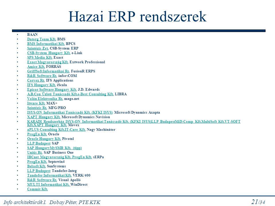 Info architektúrák I. Dobay Péter, PTE KTK 21 /34 Hazai ERP rendszerek BAAN Datorg Team Kft. BMSDatorg Team Kft. BMS Informatikai Kft. BPCSBMS Informa
