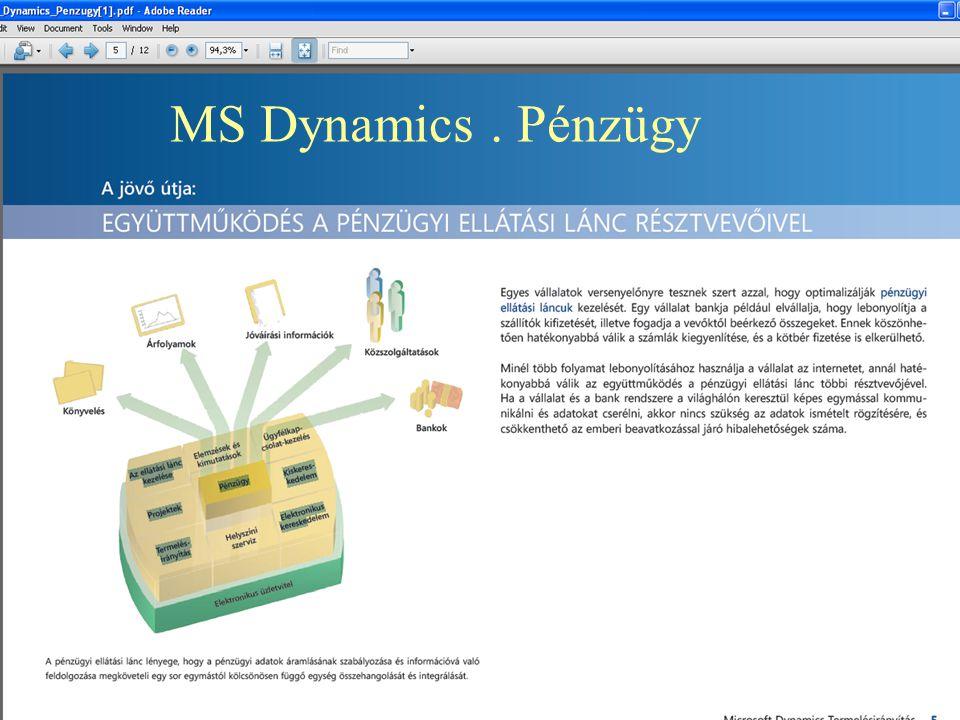 Info architektúrák I. Dobay Péter, PTE KTK 24 /34 MS Dynamics Pénzügy MS Dynamics. Pénzügy