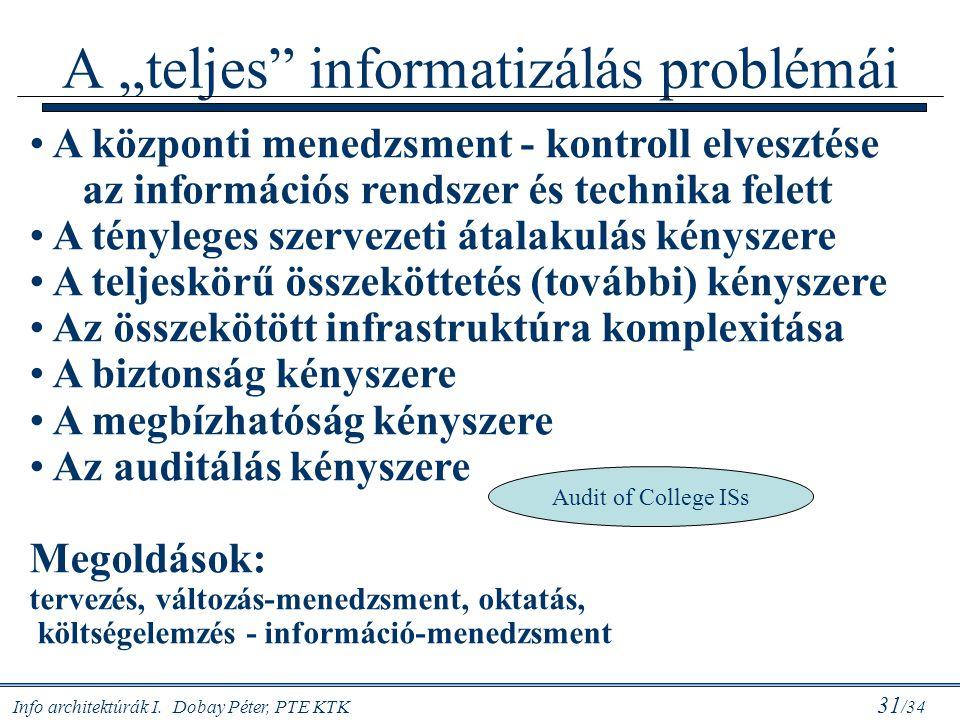 """Info architektúrák I. Dobay Péter, PTE KTK 31 /34 A """"teljes"""" informatizálás problémái A központi menedzsment - kontroll elvesztése az információs rend"""