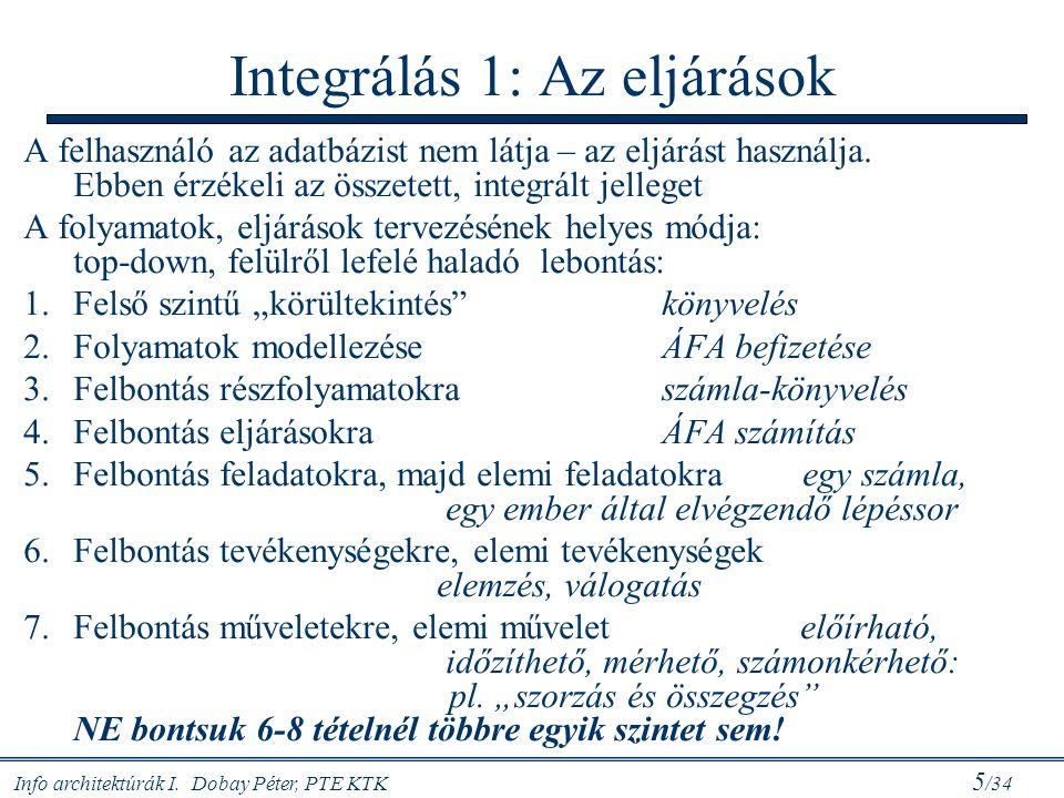 Info architektúrák I. Dobay Péter, PTE KTK 5 /34 Integrálás 1: Az eljárások A felhasználó az adatbázist nem látja – az eljárást használja. Ebben érzék