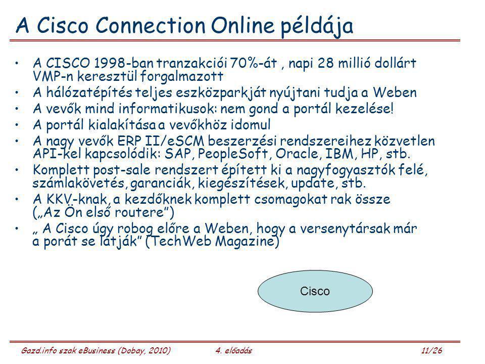 Gazd.info szak eBusiness (Dobay, 2010)4. előadás 11/26 A Cisco Connection Online példája A CISCO 1998-ban tranzakciói 70%-át, napi 28 millió dollárt V