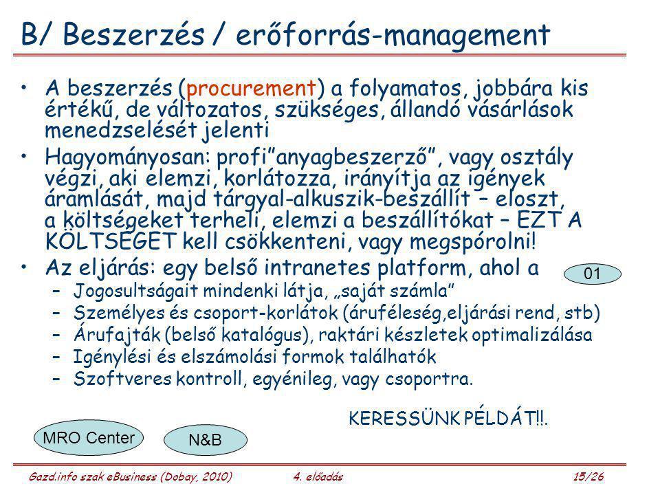 Gazd.info szak eBusiness (Dobay, 2010)4. előadás 15/26 B/ Beszerzés / erőforrás-management A beszerzés (procurement) a folyamatos, jobbára kis értékű,