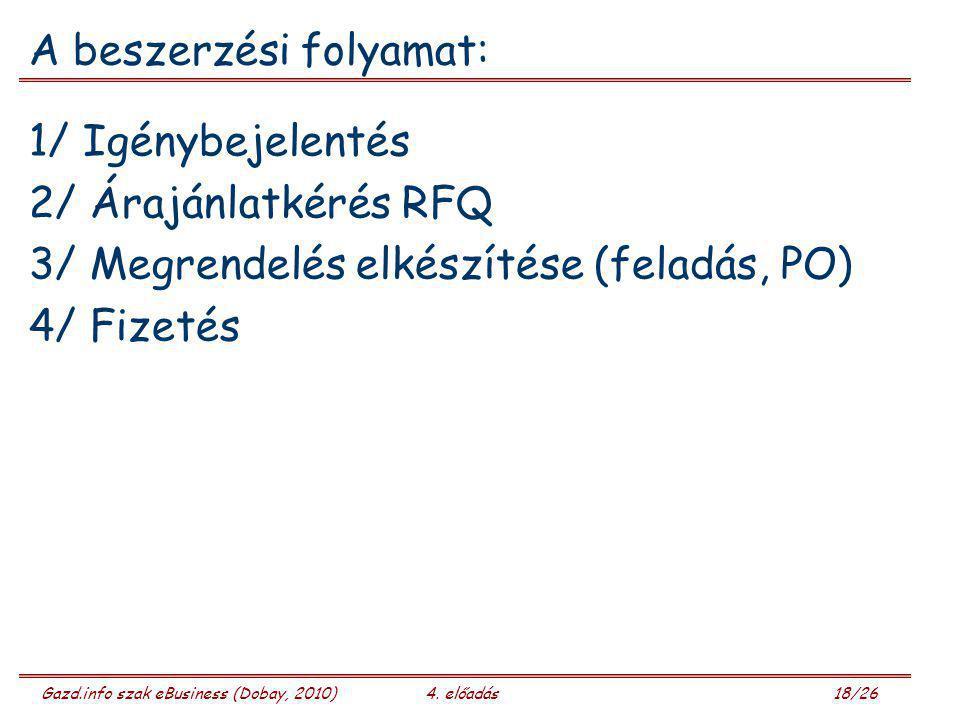 Gazd.info szak eBusiness (Dobay, 2010)4. előadás 18/26 A beszerzési folyamat: 1/ Igénybejelentés 2/ Árajánlatkérés RFQ 3/ Megrendelés elkészítése (fel