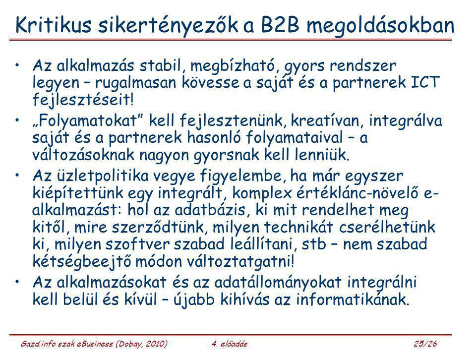 Gazd.info szak eBusiness (Dobay, 2010)4. előadás 25/26 Kritikus sikertényezők a B2B megoldásokban Az alkalmazás stabil, megbízható, gyors rendszer leg