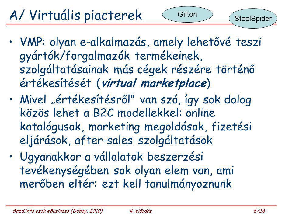 Gazd.info szak eBusiness (Dobay, 2010)4. előadás 6/26 A/ Virtuális piacterek VMP: olyan e-alkalmazás, amely lehetővé teszi gyártók/forgalmazók terméke