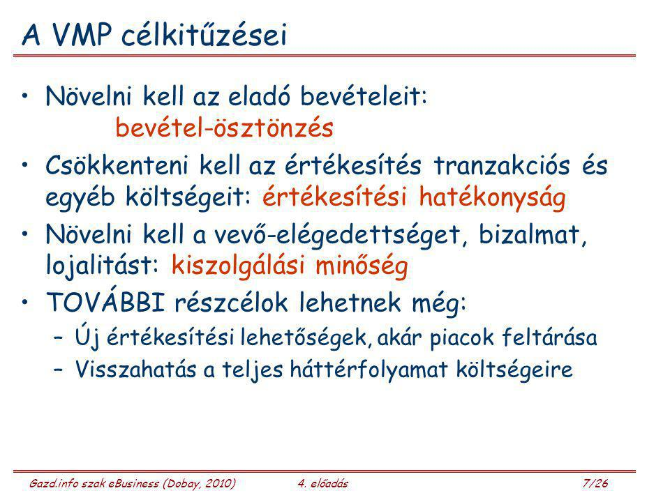 Gazd.info szak eBusiness (Dobay, 2010)4. előadás 7/26 A VMP célkitűzései Növelni kell az eladó bevételeit: bevétel-ösztönzés Csökkenteni kell az érték
