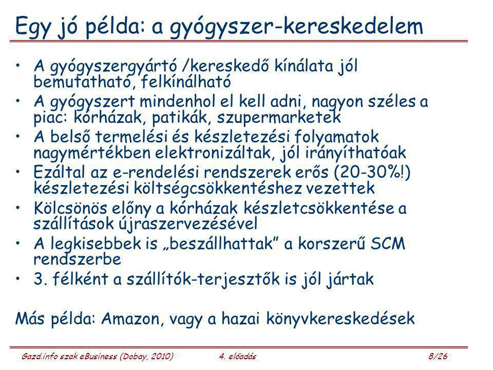 Gazd.info szak eBusiness (Dobay, 2010)4. előadás 8/26 Egy jó példa: a gyógyszer-kereskedelem A gyógyszergyártó /kereskedő kínálata jól bemutatható, fe
