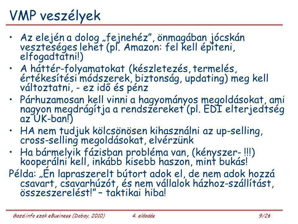 """Gazd.info szak eBusiness (Dobay, 2010)4. előadás 9/26 VMP veszélyek Az elején a dolog """"fejnehéz"""", önmagában jócskán veszteséges lehet (pl. Amazon: fel"""