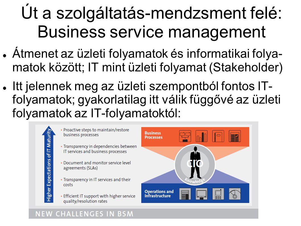 Út a szolgáltatás-mendzsment felé: Business service management Átmenet az üzleti folyamatok és informatikai folya- matok között; IT mint üzleti folyam