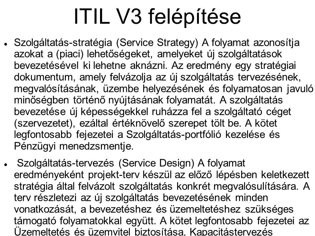 ITIL V3 felépítése Szolgáltatás-stratégia (Service Strategy) A folyamat azonosítja azokat a (piaci) lehetőségeket, amelyeket új szolgáltatások bevezet