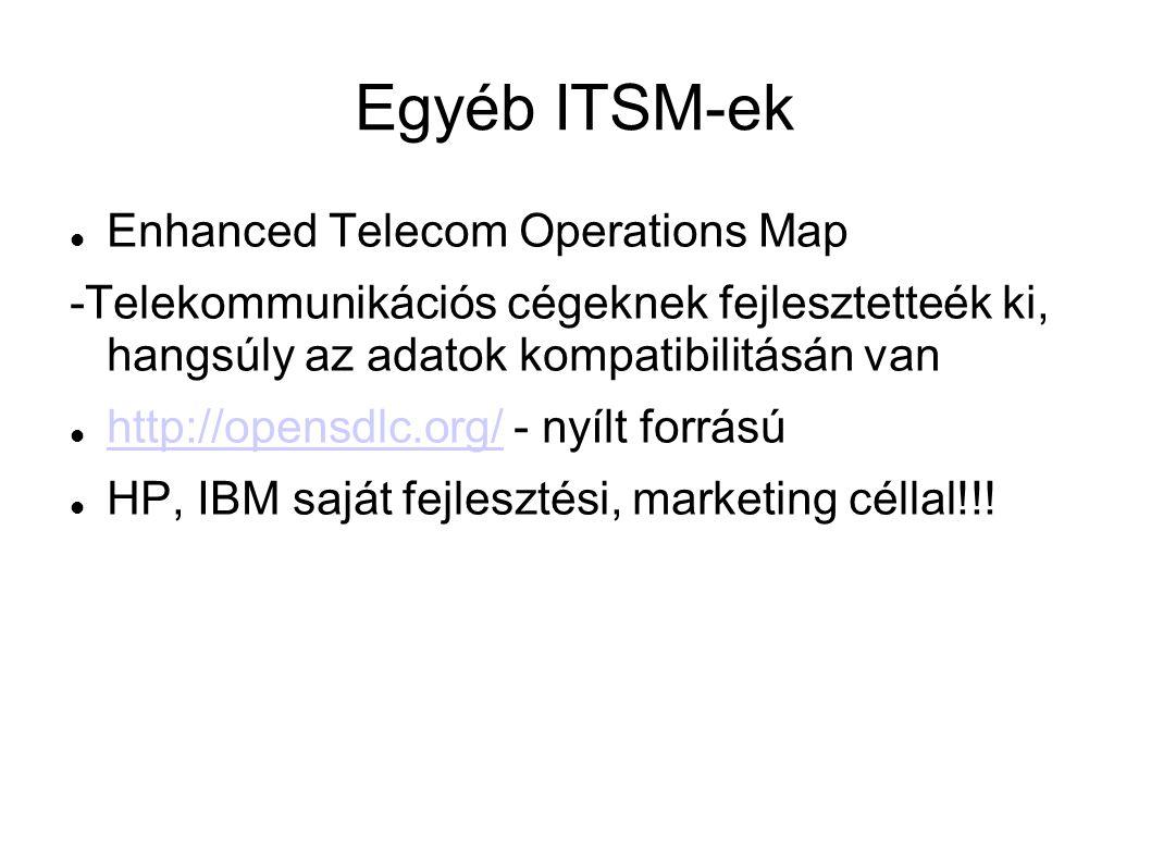 Egyéb ITSM-ek Enhanced Telecom Operations Map -Telekommunikációs cégeknek fejlesztetteék ki, hangsúly az adatok kompatibilitásán van http://opensdlc.o