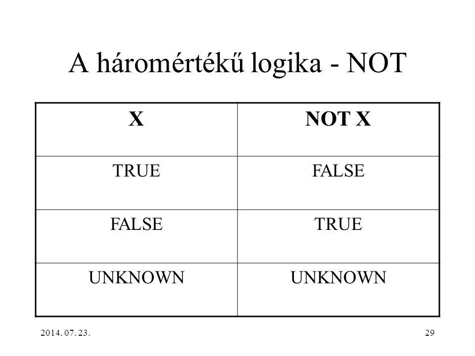 2014. 07. 23.29 A háromértékű logika - NOT XNOT X TRUEFALSE TRUE UNKNOWN