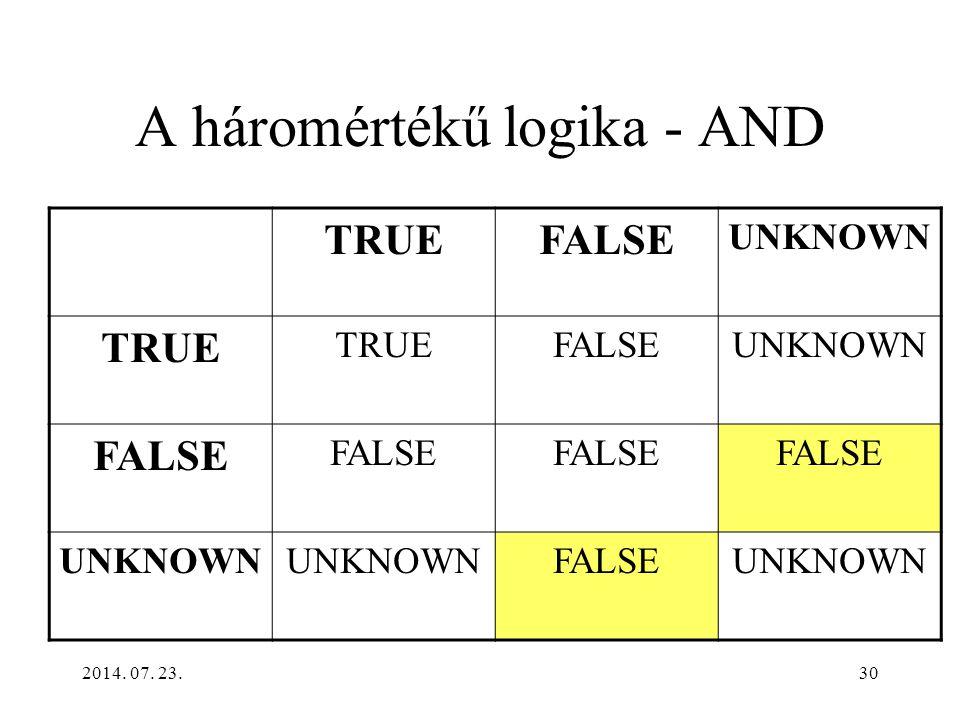 2014. 07. 23.30 A háromértékű logika - AND TRUEFALSE UNKNOWN TRUE FALSEUNKNOWN FALSE UNKNOWN FALSEUNKNOWN