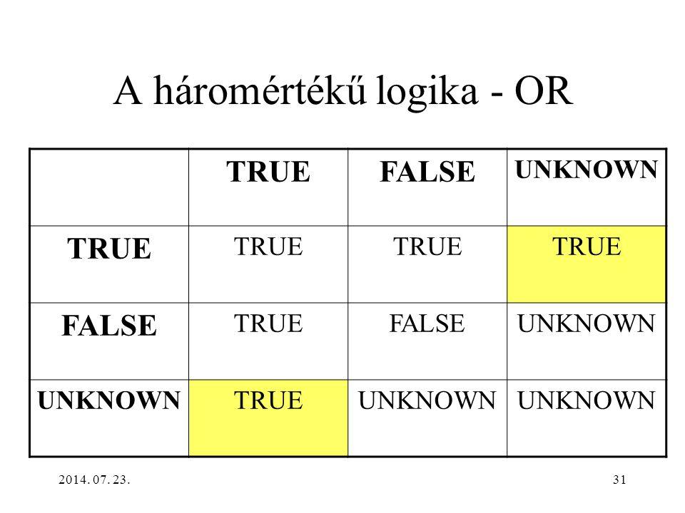 2014. 07. 23.31 A háromértékű logika - OR TRUEFALSE UNKNOWN TRUE FALSE TRUEFALSEUNKNOWN TRUEUNKNOWN