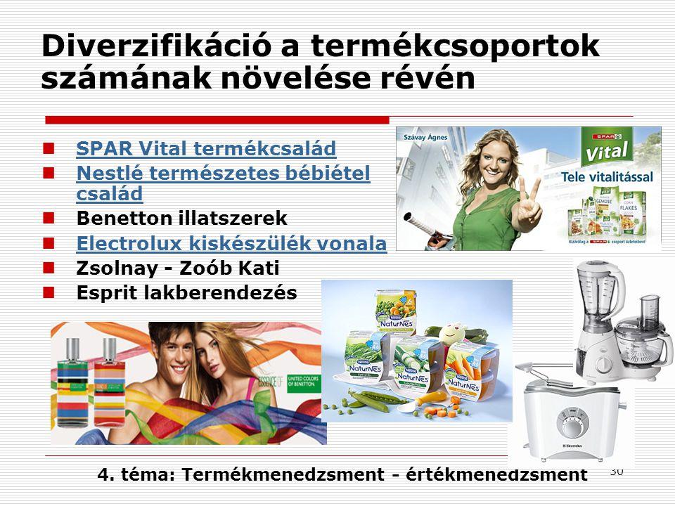 30 Diverzifikáció a termékcsoportok számának növelése révén SPAR Vital termékcsalád Nestlé természetes bébiétel család Nestlé természetes bébiétel család Benetton illatszerek Electrolux kiskészülék vonala Zsolnay - Zoób Kati Esprit lakberendezés 4.