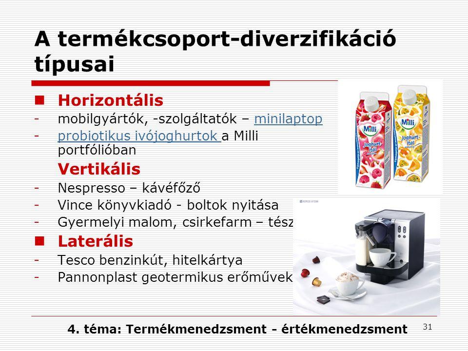 31 A termékcsoport-diverzifikáció típusai Horizontális -mobilgyártók, -szolgáltatók – minilaptopminilaptop -probiotikus ivójoghurtok a Milli portfólióbanprobiotikus ivójoghurtok Vertikális -Nespresso – kávéfőző -Vince könyvkiadó - boltok nyitása -Gyermelyi malom, csirkefarm – tészta Laterális -Tesco benzinkút, hitelkártya -Pannonplast geotermikus erőművek 4.