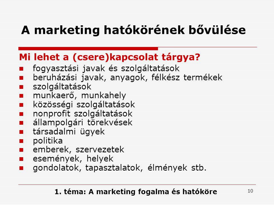 9 Miért változott a marketing gyakorlat.