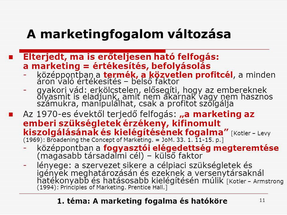 10 A marketing hatókörének bővülése Mi lehet a (csere)kapcsolat tárgya.