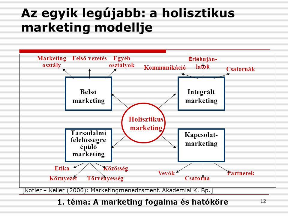 """11 A marketingfogalom változása Elterjedt, ma is erőteljesen ható felfogás: a marketing = értékesítés, befolyásolás -középpontban a termék, a közvetlen profitcél, a minden áron való értékesítés – belső faktor -gyakori vád: erkölcstelen, elősegíti, hogy az embereknek olyasmit is eladjunk, amit nem akarnak vagy nem hasznos számukra, manipulálhat, csak a profitot szolgálja Az 1970-es évektől terjedő felfogás: """"a marketing az emberi szükségletek érzékeny, kifinomult kiszolgálásának és kielégítésének fogalma [Kotler – Levy (1969): Broadening the Concept of Marketing."""