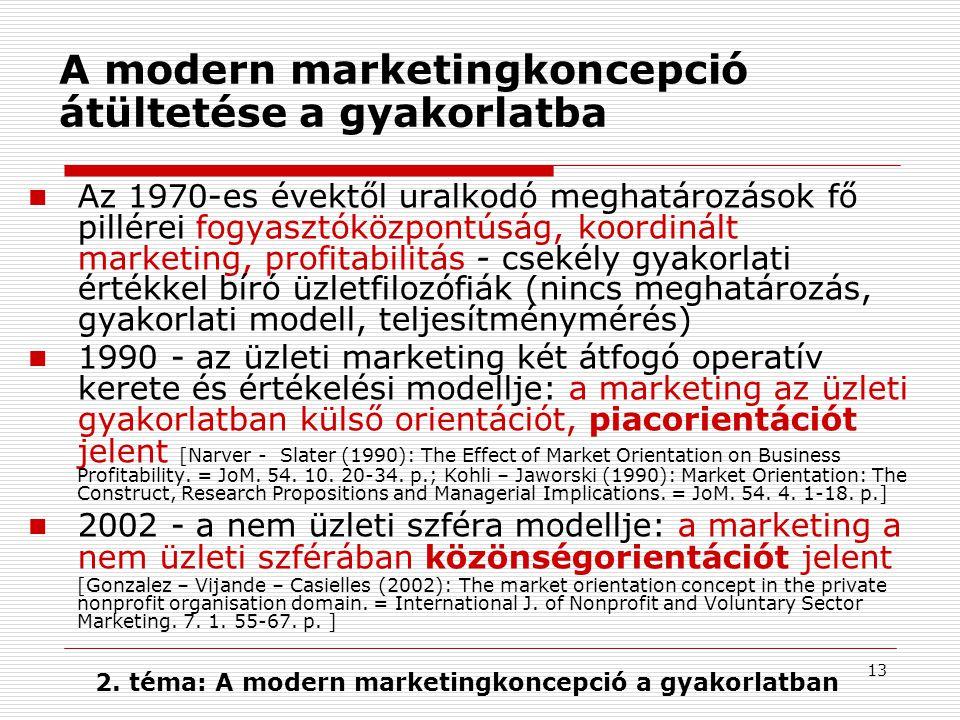 12 Az egyik legújabb: a holisztikus marketing modellje Vevők Társadalmi felelősségre épülő marketing Integrált marketing Kapcsolat- marketing Belső marketing Holisztikus marketing Etika KörnyezetTörvényesség Közösség Marketing osztály Felső vezetésEgyéb osztályok Kommunikáció Értéka ján - la tok Csatornák Csatorna Partnerek 1.