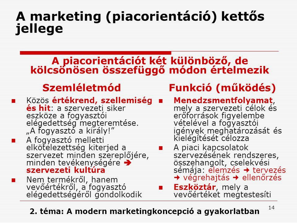13 A modern marketingkoncepció átültetése a gyakorlatba Az 1970-es évektől uralkodó meghatározások fő pillérei fogyasztóközpontúság, koordinált marketing, profitabilitás - csekély gyakorlati értékkel bíró üzletfilozófiák (nincs meghatározás, gyakorlati modell, teljesítménymérés) 1990 - az üzleti marketing két átfogó operatív kerete és értékelési modellje: a marketing az üzleti gyakorlatban külső orientációt, piacorientációt jelent [Narver - Slater (1990): The Effect of Market Orientation on Business Profitability.