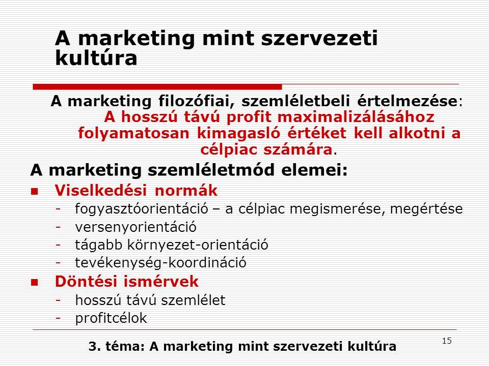 14 A marketing (piacorientáció) kettős jellege Szemléletmód Közös értékrend, szellemiség és hit: a szervezeti siker eszköze a fogyasztói elégedettség megteremtése.