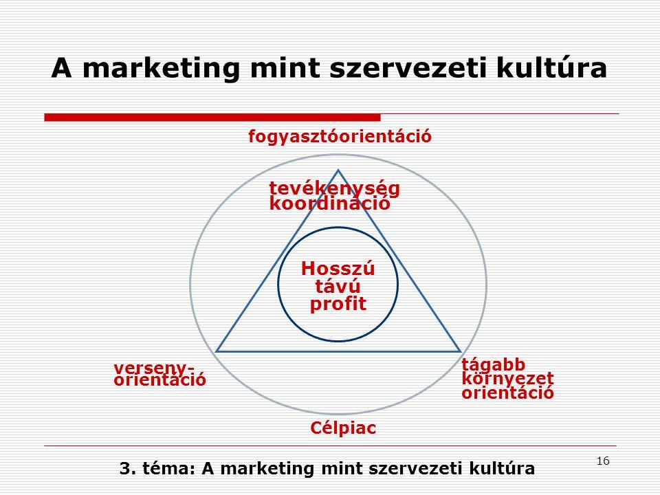 15 A marketing mint szervezeti kultúra A marketing filozófiai, szemléletbeli értelmezése: A hosszú távú profit maximalizálásához folyamatosan kimagasló értéket kell alkotni a célpiac számára.