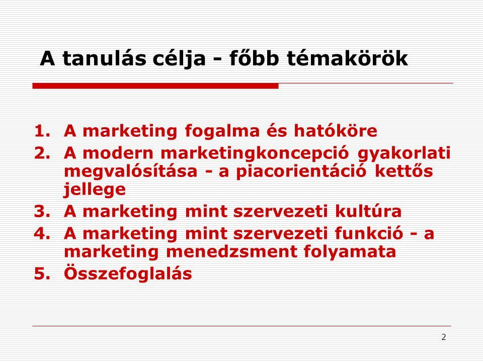 Marketing BA A marketing fogalma, tartalma -A marketingkoncepció lényege -A marketing folyamata Dr.