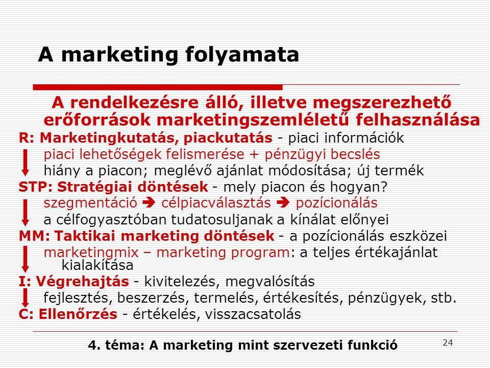 23 Marketingmenedzsment lépések Helyzetelemzés Marketinglehetőségek vizsgálata Döntés-előkészítés Hová megyünk.