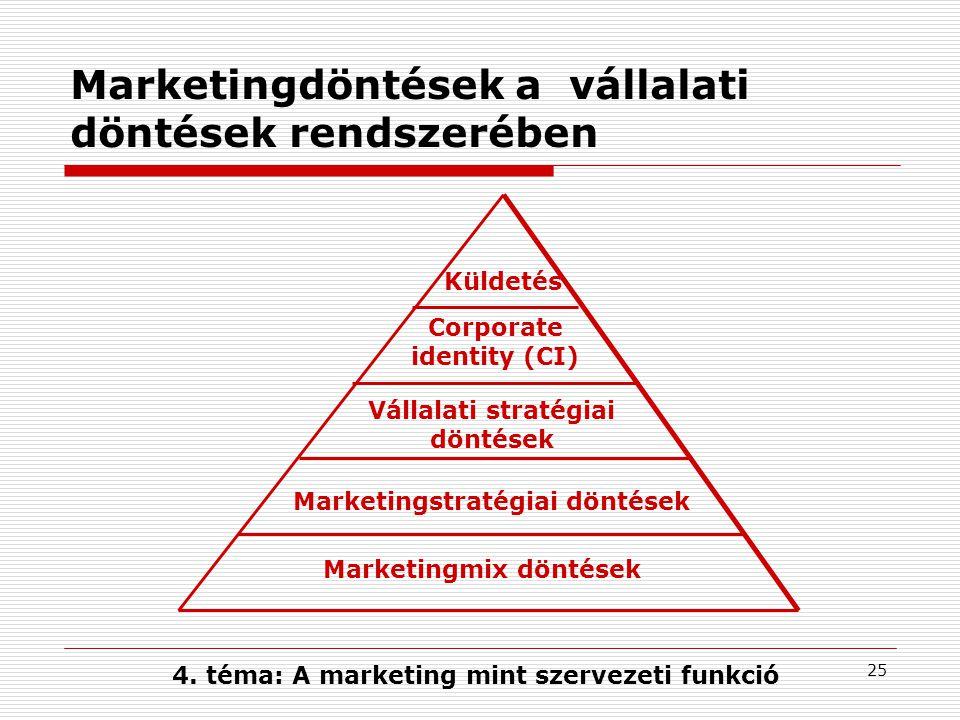 24 A marketing folyamata A rendelkezésre álló, illetve megszerezhető erőforrások marketingszemléletű felhasználása R: Marketingkutatás, piackutatás - piaci információk piaci lehetőségek felismerése + pénzügyi becslés hiány a piacon; meglévő ajánlat módosítása; új termék STP: Stratégiai döntések - mely piacon és hogyan.