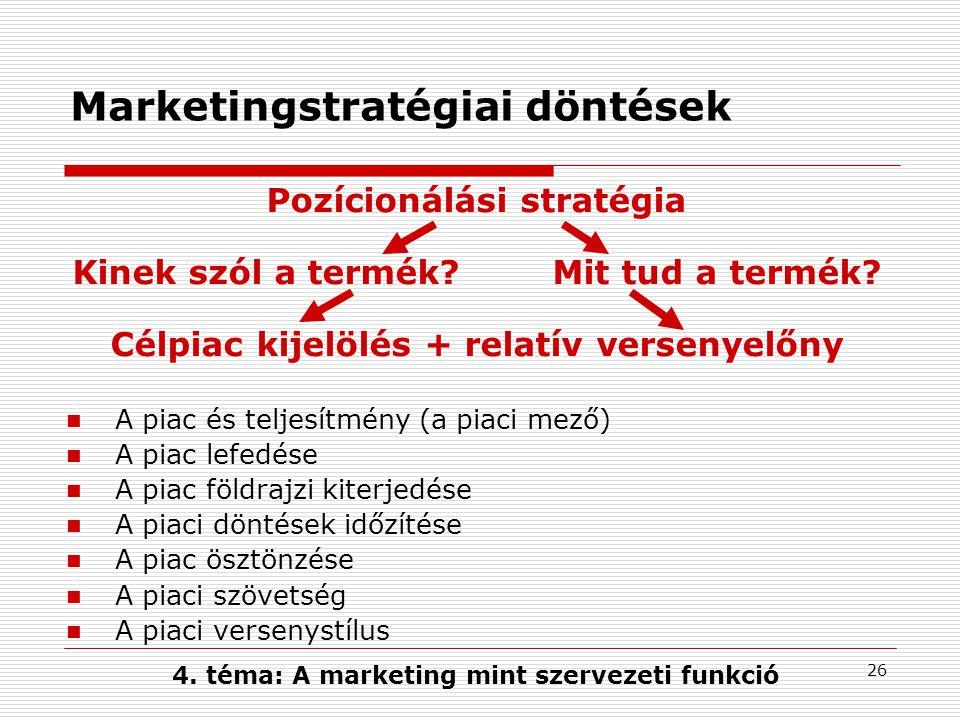 25 Marketingdöntések a vállalati döntések rendszerében 4.