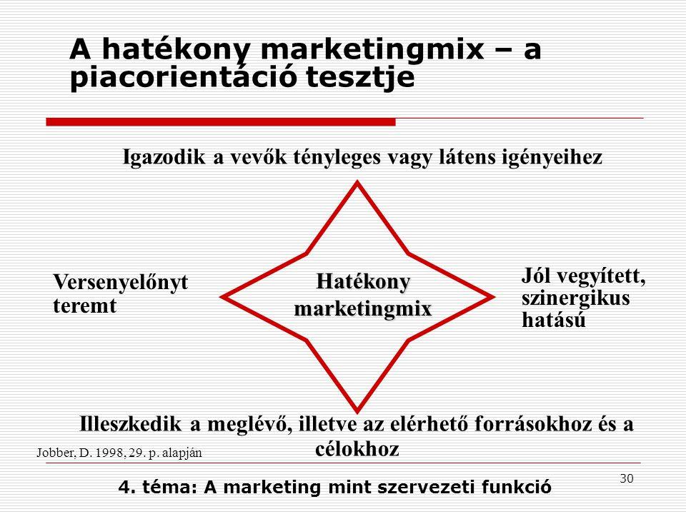 29 A marketingmix újabb elemei és specifikus modelljei Újabb elemek: partnerek, beszerzés, vevőszolgálat Globális marketingmix modell: 6P - politika (politics) - közvélemény (public opinion) A szolgáltatások marketingmix modellje: 7P - személyzet (personnel) - fizikai környezet (physical evidence) - folyamatok (processes) A nonprofitok marketingmix modellje: 8P - a szolgáltatások marketingmix modellje - filozófia Egyéb specifikus marketingmix modellek 4.
