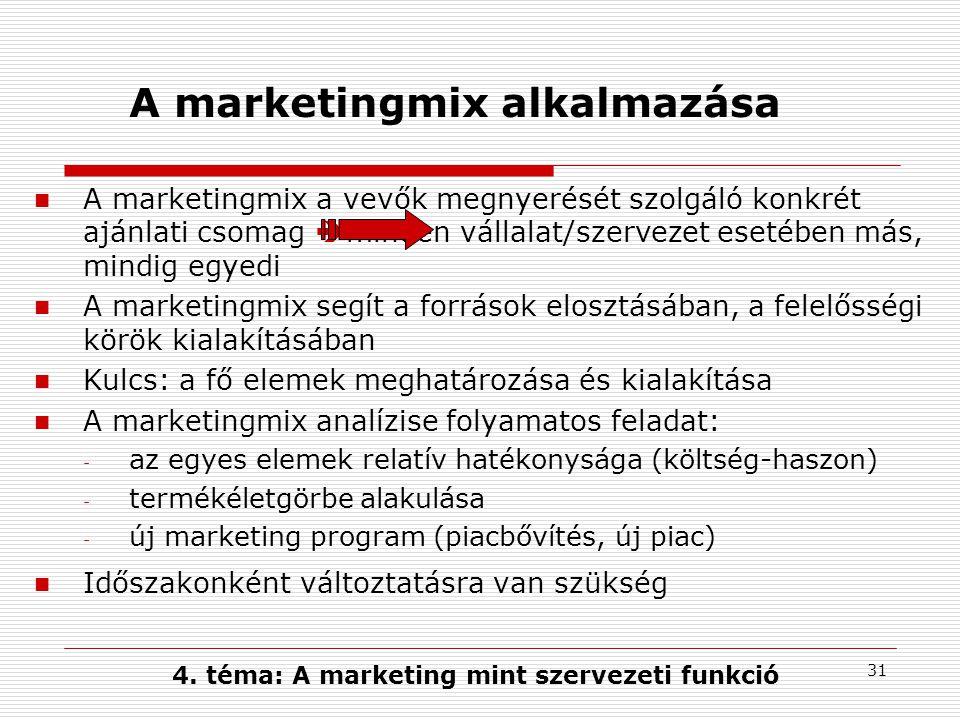 30 A hatékony marketingmix – a piacorientáció tesztje Hatékony marketingmix Igazodik a vevők tényleges vagy látens igényeihez Illeszkedik a meglévő, illetve az elérhető forrásokhoz és a célokhoz Versenyelőnyt teremt Jól vegyített, szinergikus hatású Jobber, D.