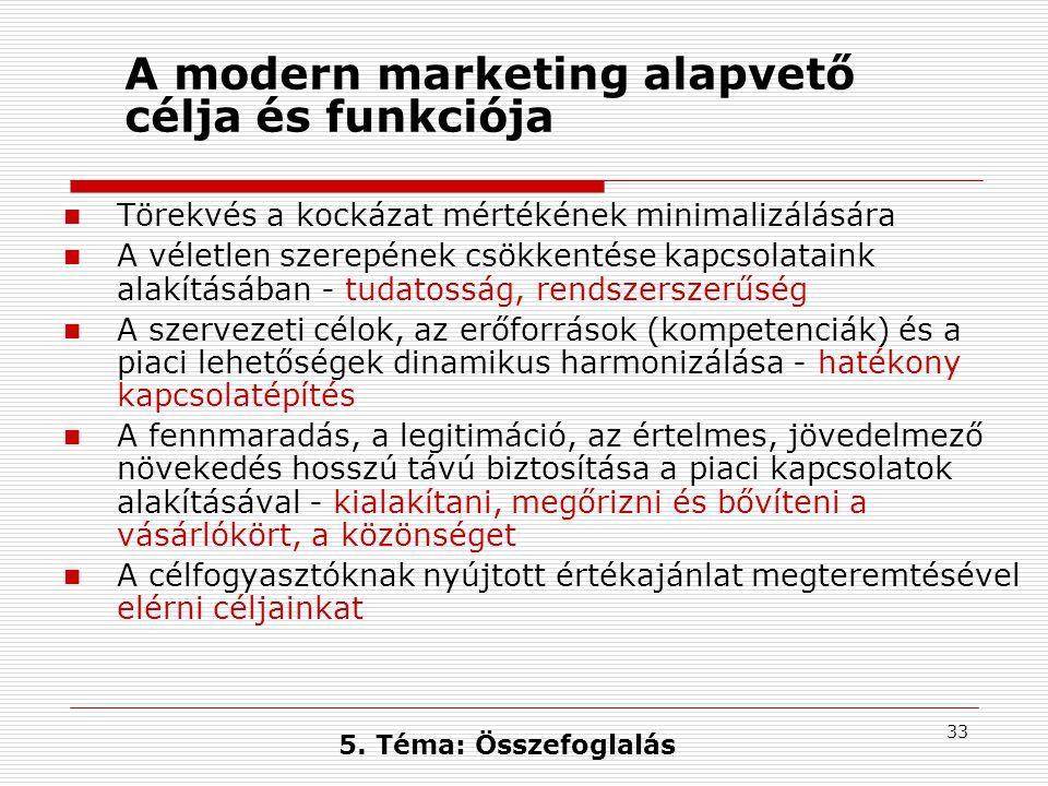 32 A marketingstratégia és a marketingmix kapcsolataCélpiac Marketingmix Pozicionálás fizikai környezet termék ár csatorna befolyásolás, kommunikáció személyzet folyamatok politika vevőszolgálat beszerzés partnerek közvélemény 4.