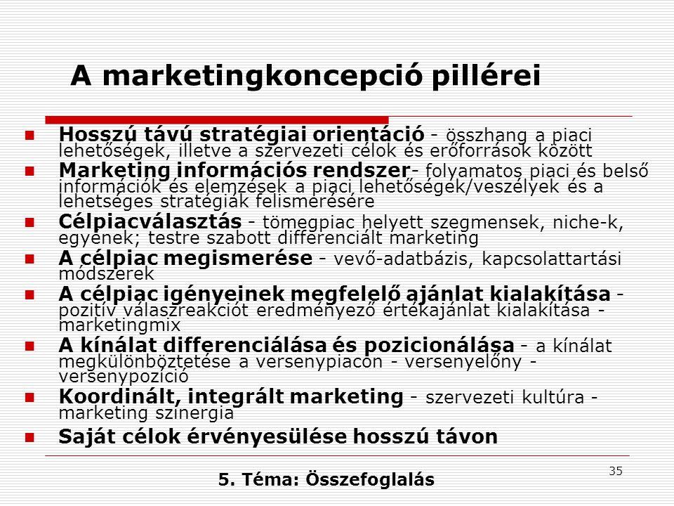 """34 Híres marketing szlogenek """"Háromféle szervezet van: az egyik, amelyik maga idézi elő az eseményeket, a másik, amelyik figyeli az eseményeket, a harmadik, amelyik csodálkozik az eseményeken. (Névtelen) """"Minőség az, amikor a vevők és nem a termékeink jönnek vissza. (Siemens) """"A marketing célja, hogy az értékesítést fölöslegessé tegye. (Peter Drucker) """"A marketing túl fontos ahhoz, hogy egyetlen osztályra bízzuk! (David Packard - Hewlett-Packard) """"Vállalatunk nem ígérhet biztos állást önöknek, csak a vevőink! (Jack Welch - GE) """" Én nem kiszolgálom a piacot, hanem teremtem. (Akio Morita - Sony) 5."""