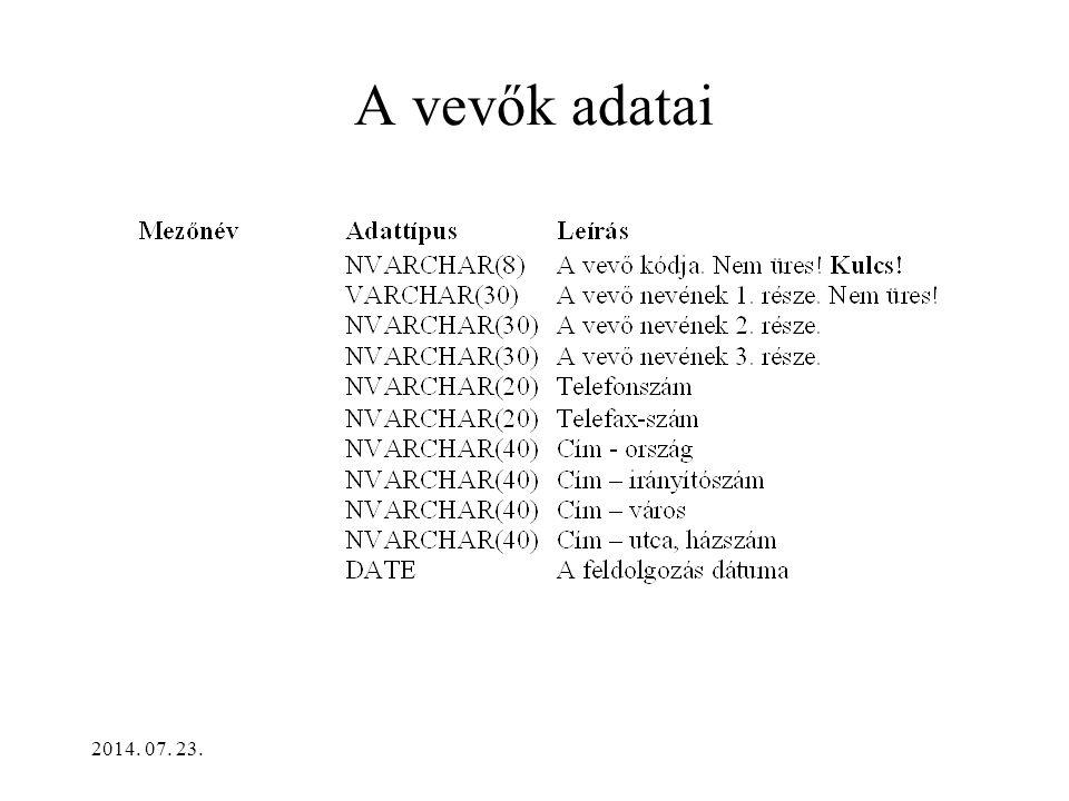 2014. 07. 23. A vevők adatai