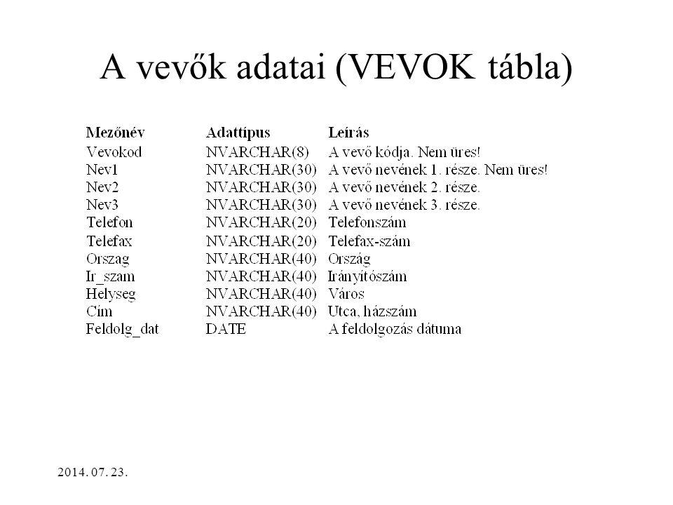 2014. 07. 23. A vevők adatai (VEVOK tábla)