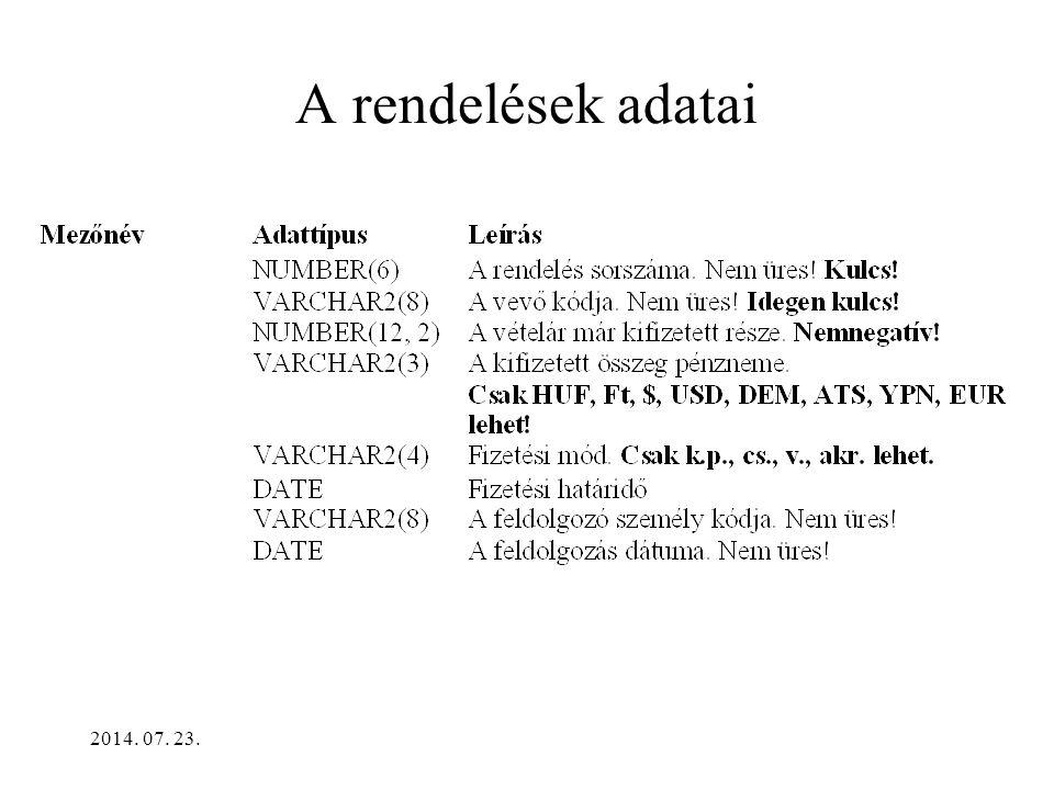 2014. 07. 23. A rendelések adatai