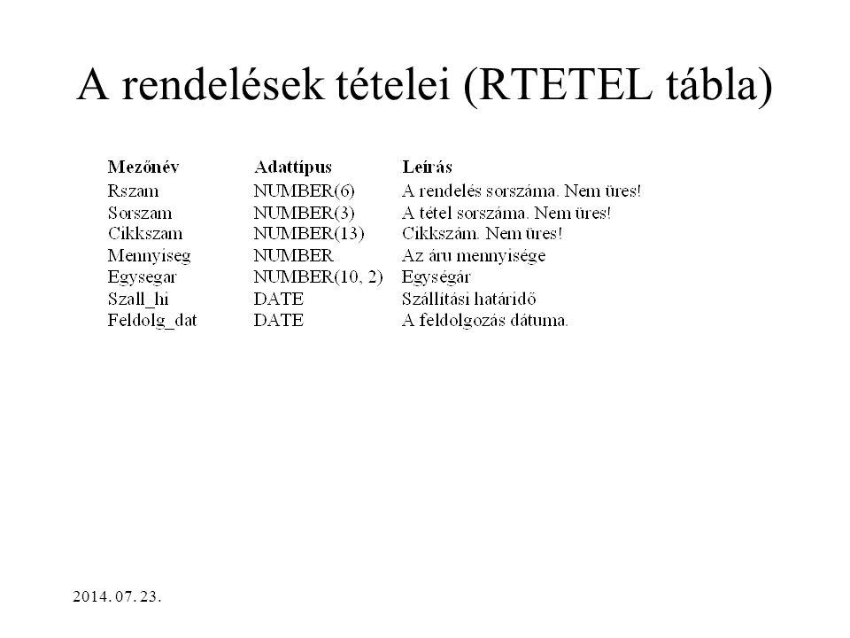 2014. 07. 23. A rendelések tételei (RTETEL tábla)
