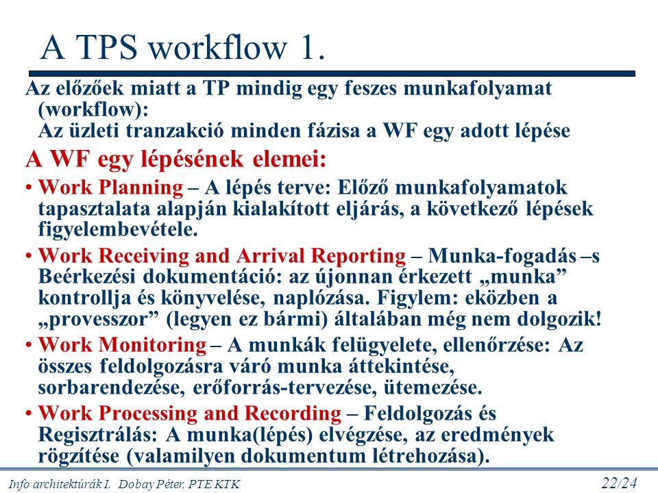 Info architektúrák I. Dobay Péter, PTE KTK 22 / 24 A TPS workflow 1. Az előzőek miatt a TP mindig egy feszes munkafolyamat (workflow): Az üzleti tranz