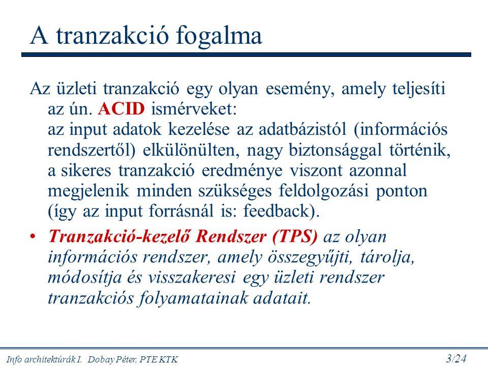 Info architektúrák I. Dobay Péter, PTE KTK 3 / 24 A tranzakció fogalma Az üzleti tranzakció egy olyan esemény, amely teljesíti az ún. ACID ismérveket: