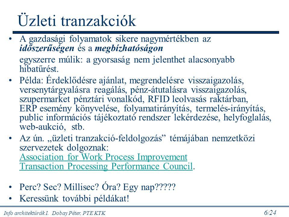 Info architektúrák I. Dobay Péter, PTE KTK 6 / 24 Üzleti tranzakciók A gazdasági folyamatok sikere nagymértékben az időszerűségen és a megbízhatóságon