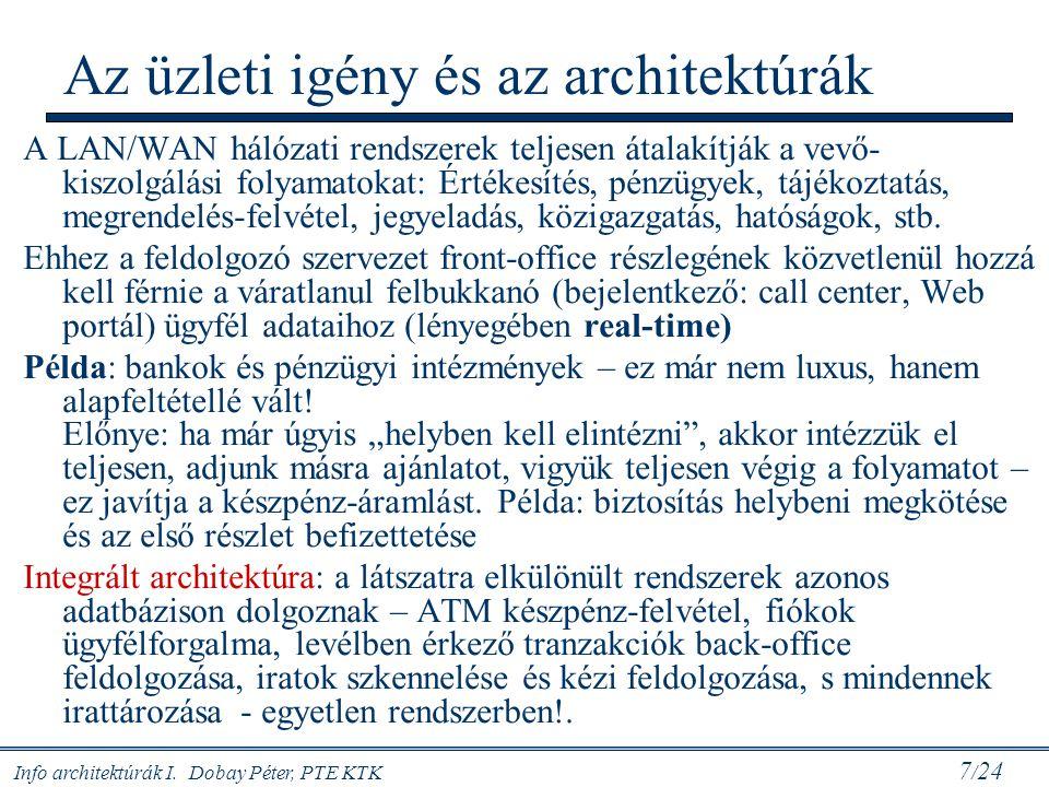 Info architektúrák I. Dobay Péter, PTE KTK 7 / 24 Az üzleti igény és az architektúrák A LAN/WAN hálózati rendszerek teljesen átalakítják a vevő- kiszo